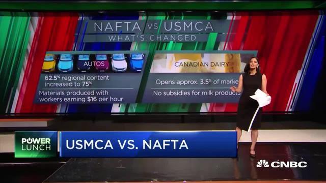 CNBC -- USMCA