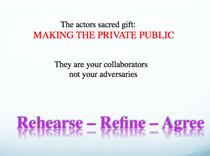 Rehearse Refine Agree